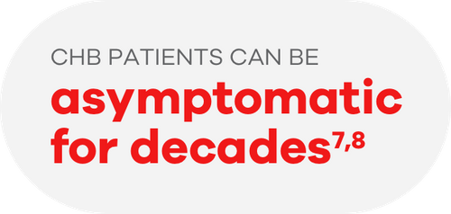 CHB patients can be asymptomatic for decades